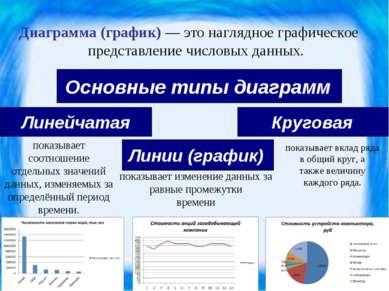 Диаграмма(график) — это наглядное графическое представление числовых данных....