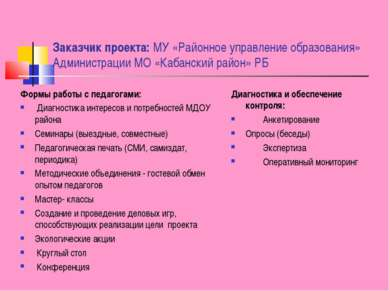 Заказчик проекта: МУ «Районное управление образования» Администрации МО «Каба...