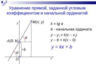 Уравнение прямой, заданной угловым коэффициентом и начальной ординатой М(x; y...