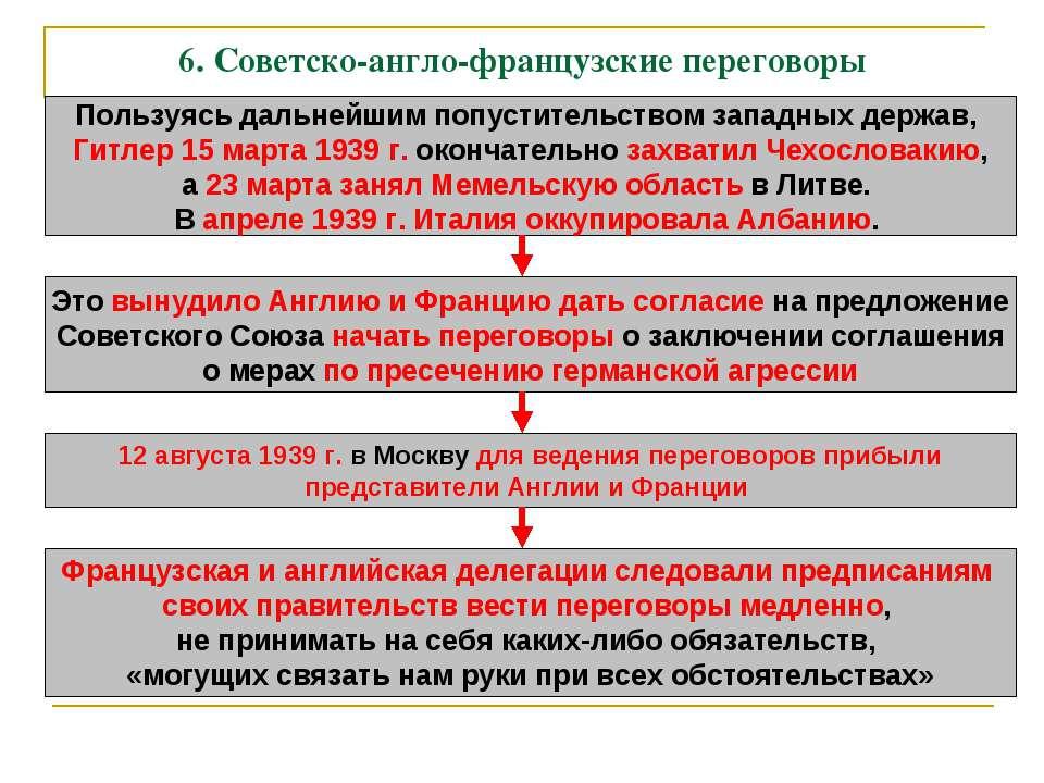 6. Советско-англо-французские переговоры Пользуясь дальнейшим попустительство...