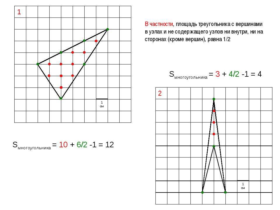 В частности, площадь треугольника с вершинами в узлах и не содержащего узлов ...