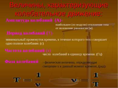 Величины, характеризующие колебательное движение: Амплитуда колебаний (А)– Пе...