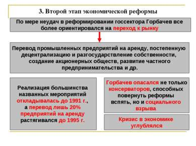 3.Второй этап экономической реформы По мере неудач в реформировании госсекто...