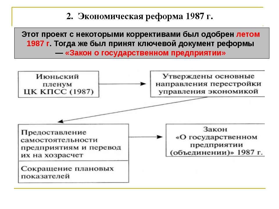 2. Экономическая реформа 1987 г. Этот проект с некоторыми коррективами был о...