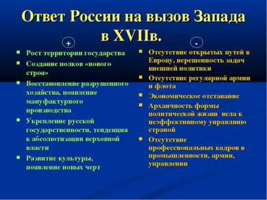 Ответ России на вызов Запада в XVIIв. Рост территории государства Создание по...