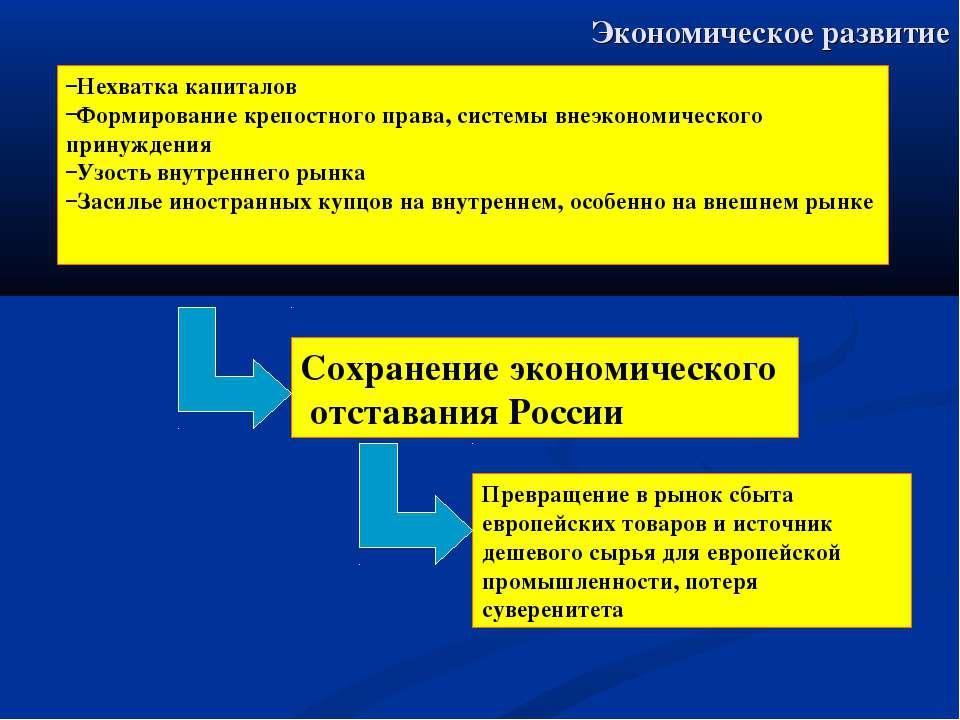 Экономическое развитие Нехватка капиталов Формирование крепостного права, сис...