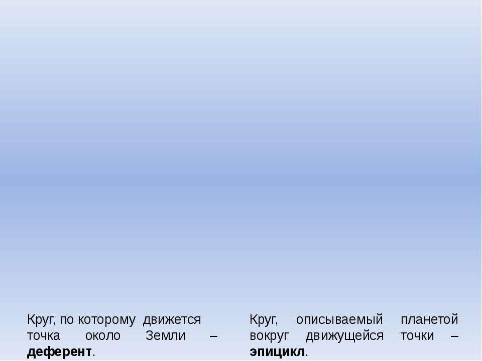 Круг, описываемый планетой вокруг движущейся точки – эпицикл. Круг, по которо...