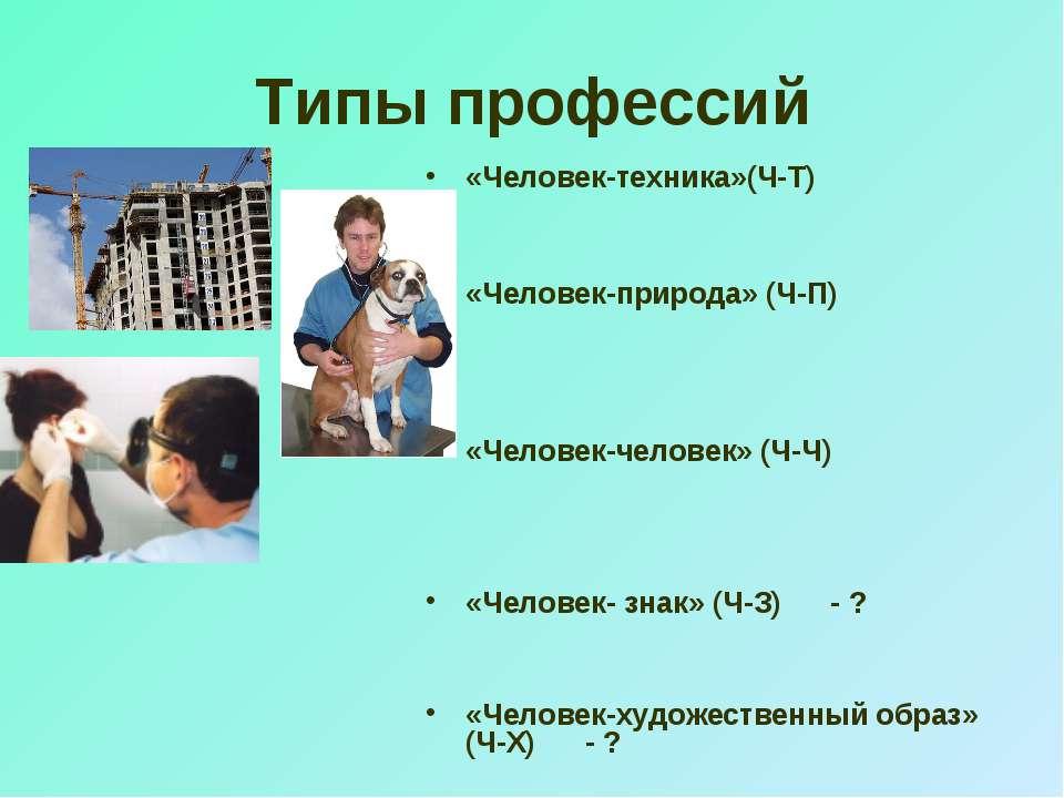 Типы профессий «Человек-техника»(Ч-Т) «Человек-природа» (Ч-П) «Человек-челове...