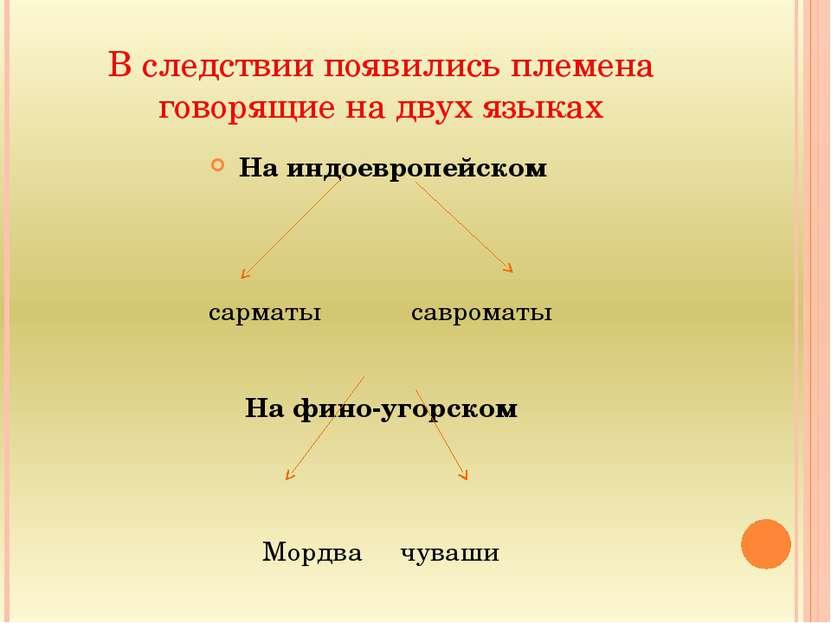 В следствии появились племена говорящие на двух языках На индоевропейском сар...