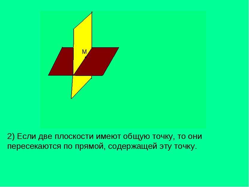 2) Если две плоскости имеют общую точку, то они пересекаются по прямой, содер...