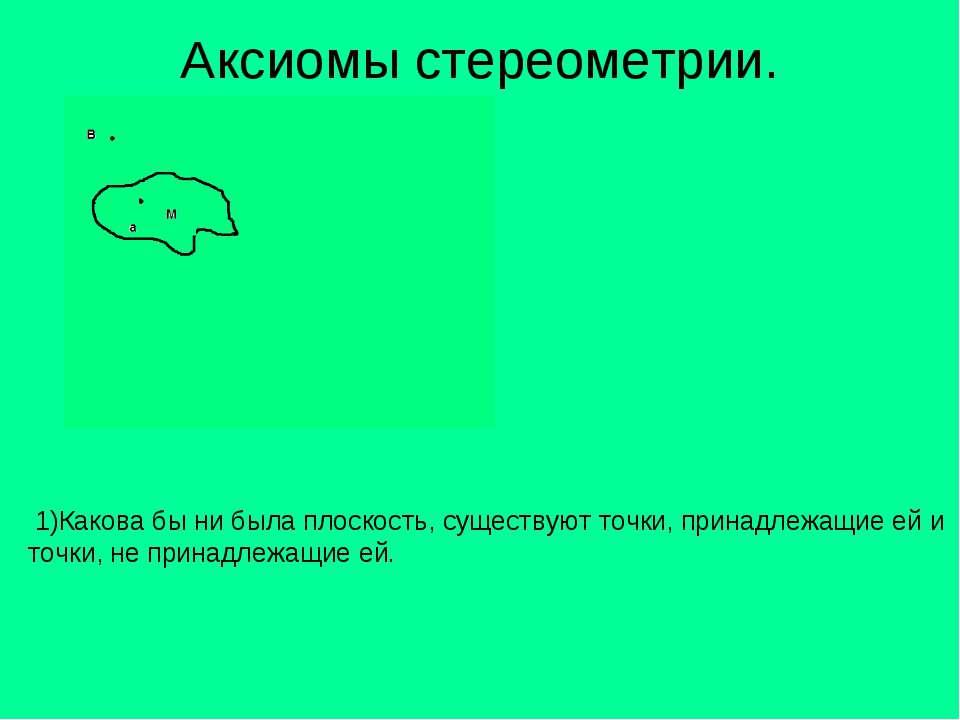Аксиомы стереометрии. 1)Какова бы ни была плоскость, существуют точки, принад...