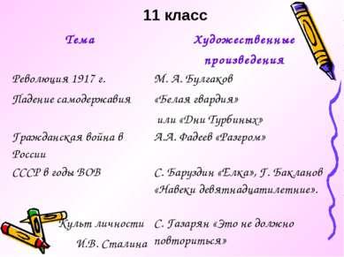 11 класс Тема Художественные произведения Революция 1917 г. Падение самодержа...