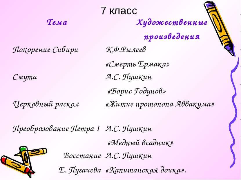 7 класс Тема Художественные произведения Покорение Сибири К.Ф.Рылеев «Смерть ...