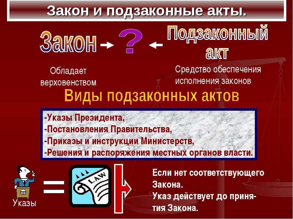 Закон и подзаконные акты. Обладает верховенством Средство обеспечения исполне...