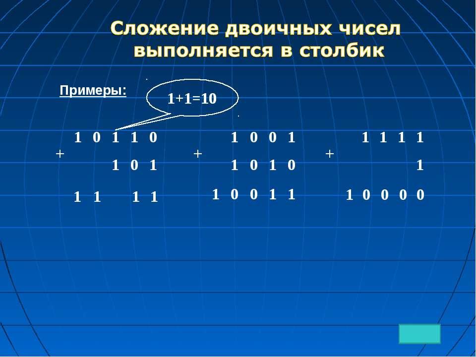 Примеры: 1 1 1 1 1+1=10 0 1 1 0 0 1 1 1 0 0 0 0 + 1 0 1 1 0 1 0 1 + 1 0 0 1 1...