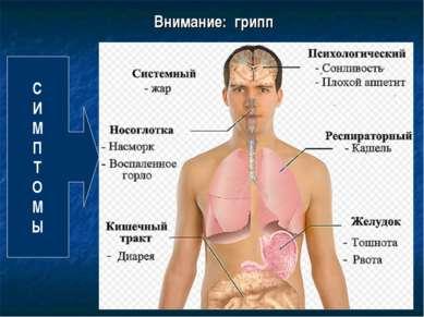 Внимание: грипп С И М П Т О М Ы