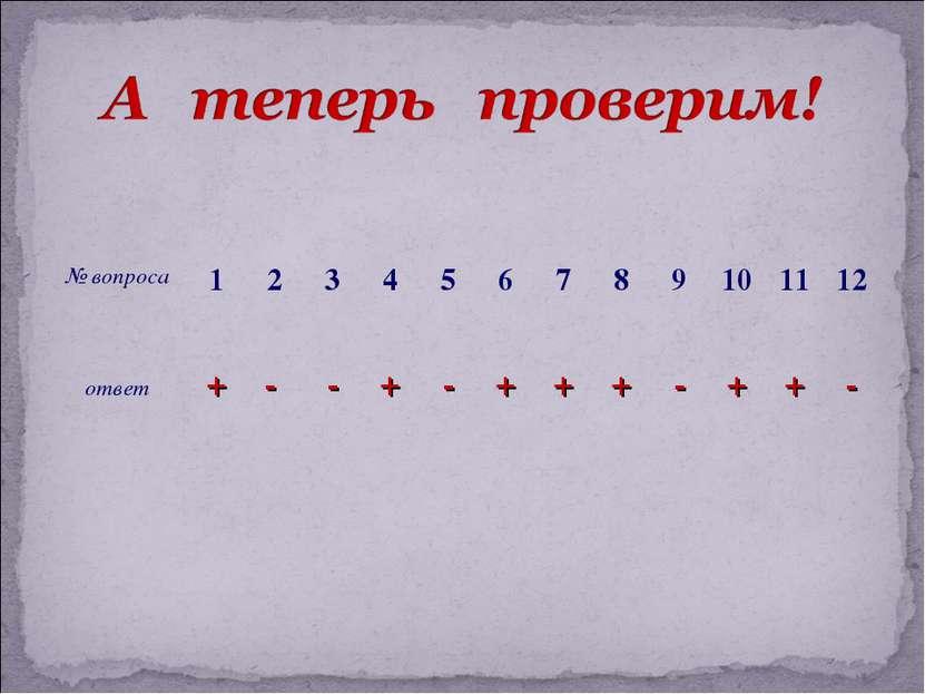 № вопроса 1 2 3 4 5 6 7 8 9 10 11 12 ответ + - - + - + + + - + + -
