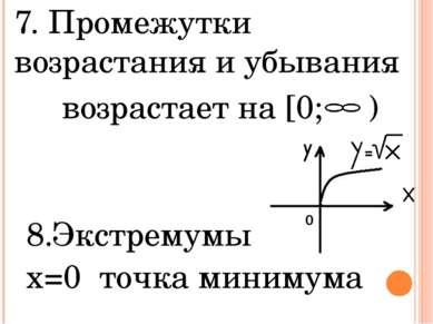 7. Промежутки возрастания и убывания возрастает на [0; ) 8.Экстремумы x=0 точ...