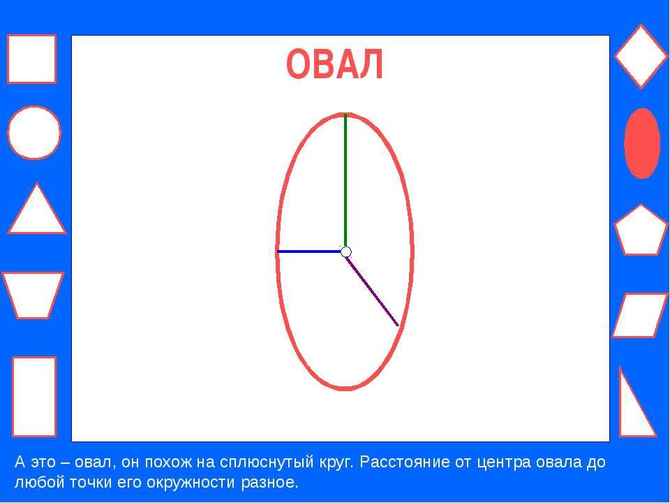 ОВАЛ А это – овал, он похож на сплюснутый круг. Расстояние от центра овала до...