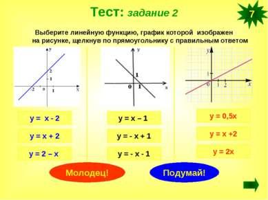 Тест: задание 2 Выберите линейную функцию, график которой изображен на рисунк...