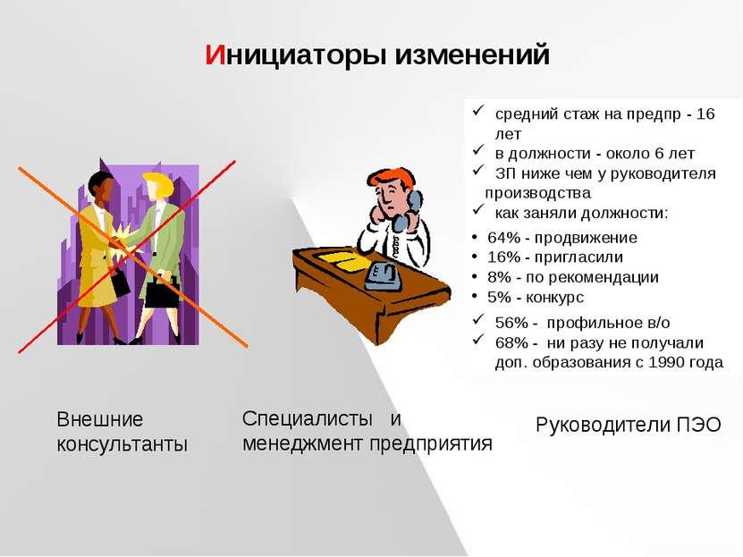 Инициаторы изменений Внешние консультанты Специалисты и менеджмент предприяти...