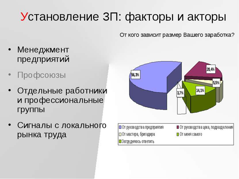 Установление ЗП: факторы и акторы Менеджмент предприятий Профсоюзы Отдельные ...