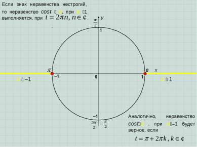 x y 0 1 0 1 –1 –1 a 1 a –1 Если знак неравенства нестрогий, то неравенство co...