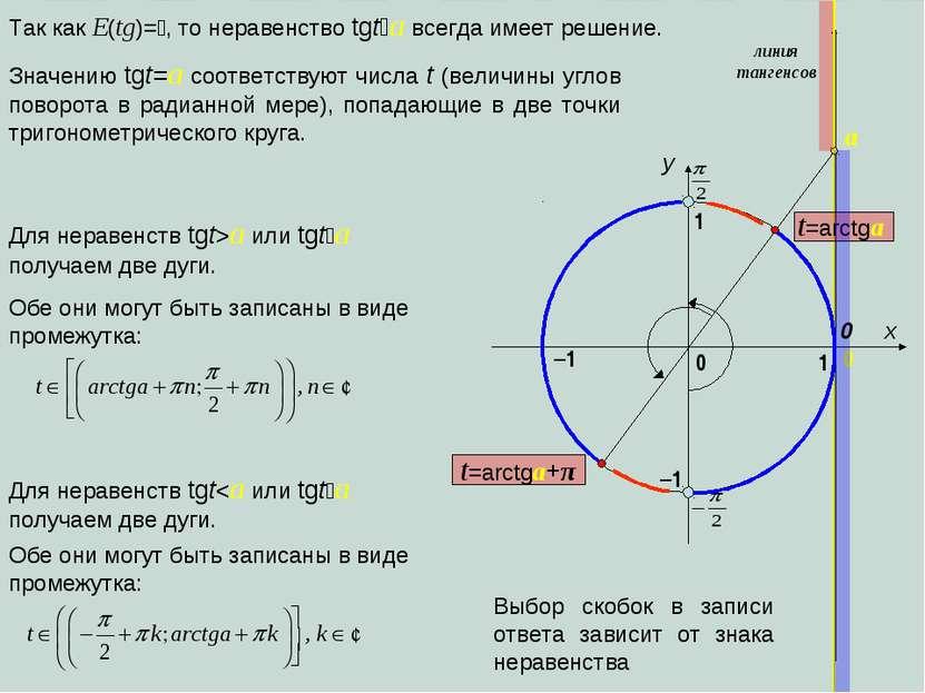 x y 1 0 1 –1 0 линия тангенсов a Так как E(tg)= , то неравенство tgt a всегда...