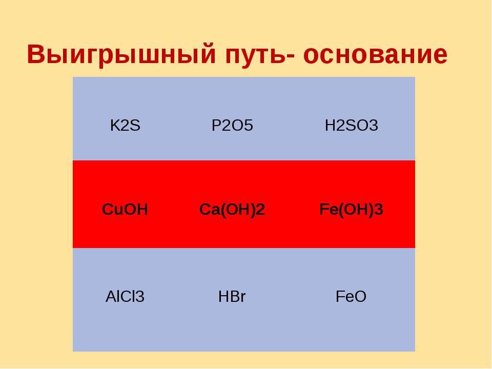 Выигрышный путь- основание K2S P2O5 H2SO3 CuOH Ca(OH)2 Fe(OH)3 AlCl3 HBr FeO