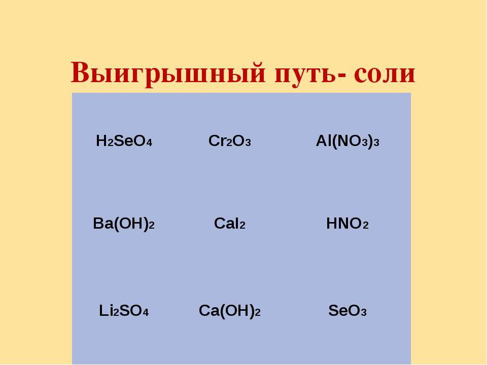 Выигрышный путь- соли H2SeO4 Cr2O3 Al(NO3)3 Ba(OH)2 CaI2 HNO2 Li2SO4 Ca(OH)2 ...