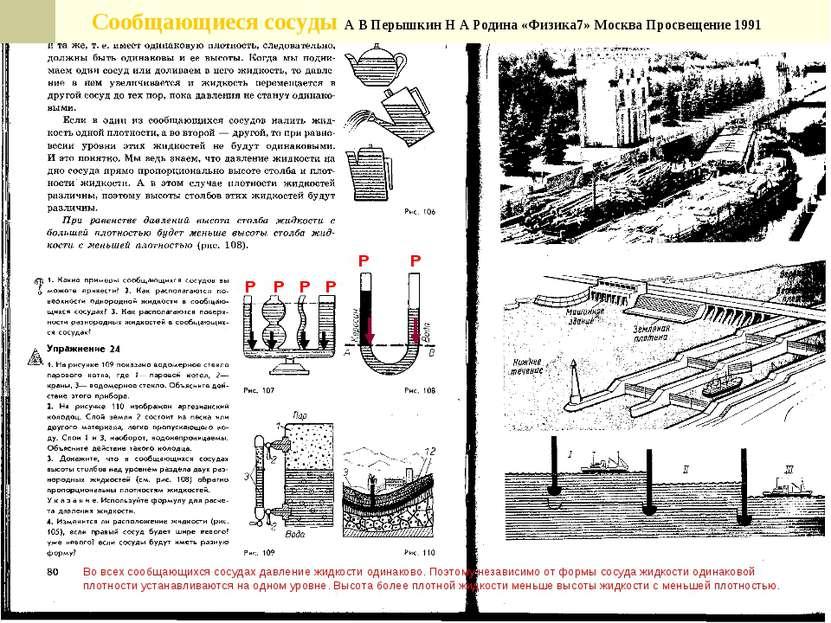 Сообщающиеся сосуды А В Перышкин Н А Родина «Физика7» Москва Просвещение 1991...