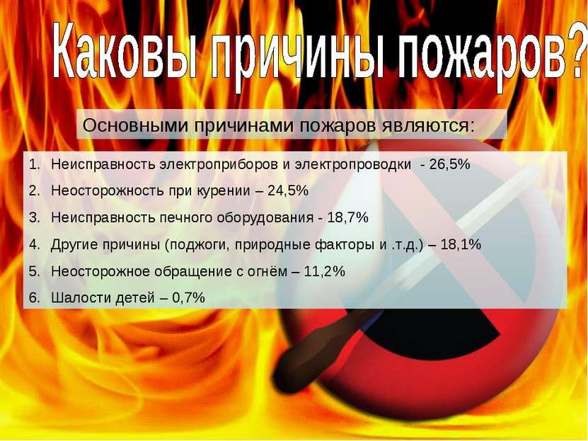 Неисправность электроприборов и электропроводки - 26,5% Неосторожность при ку...
