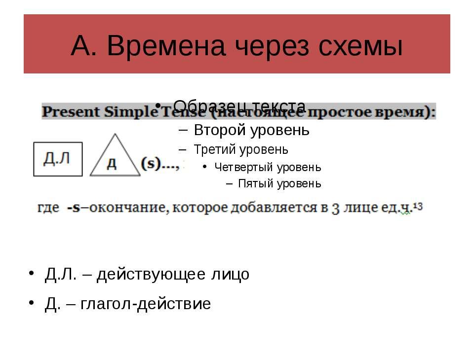А. Времена через схемы Д.Л. – действующее лицо Д. – глагол-действие