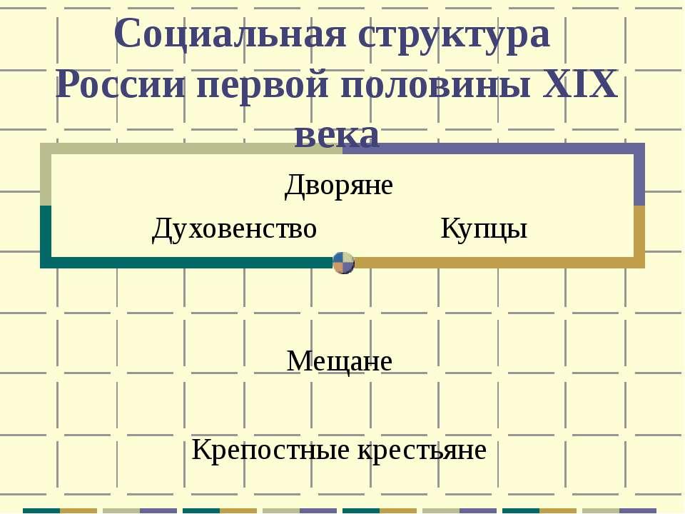 Социальная структура России первой половины ХIХ века Дворяне Духовенство Купц...