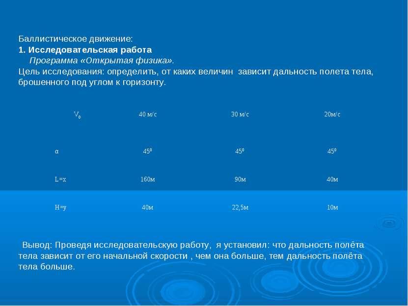 Баллистическое движение: 1. Исследовательская работа Программа «Открытая физи...