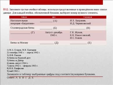 В12. Заполните пустые ячейки таблицы, используя представленные в приведённом ...