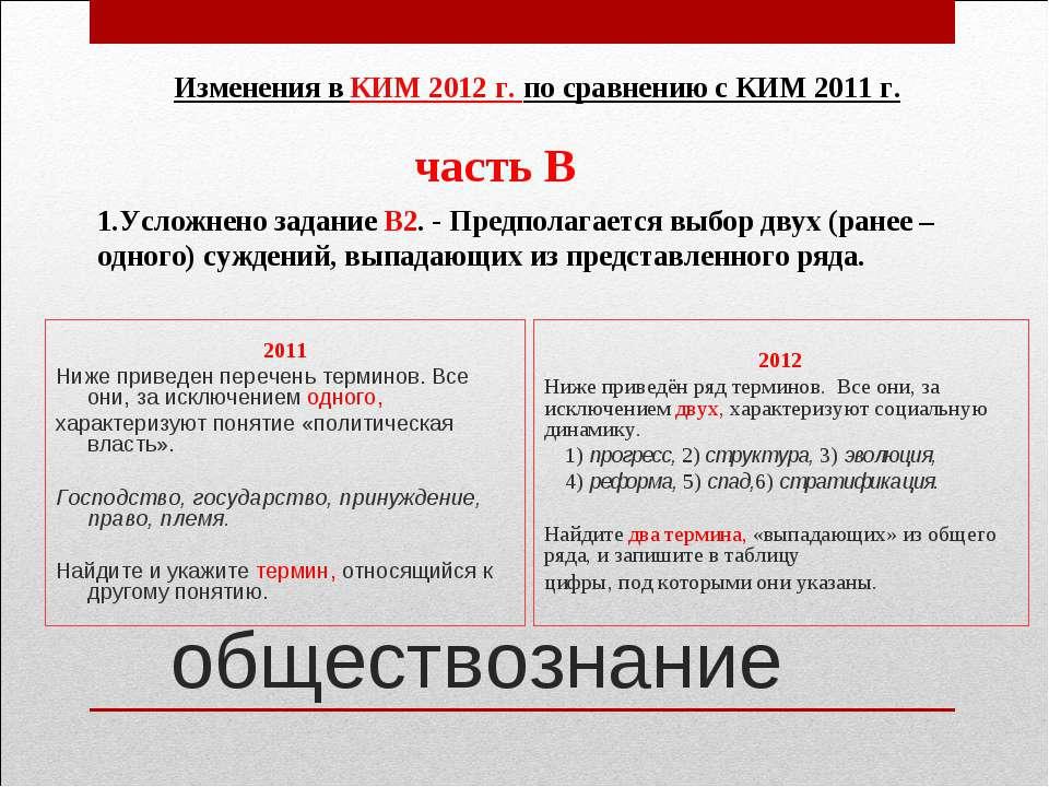 обществознание 2011 Ниже приведен перечень терминов. Все они, за исключением ...