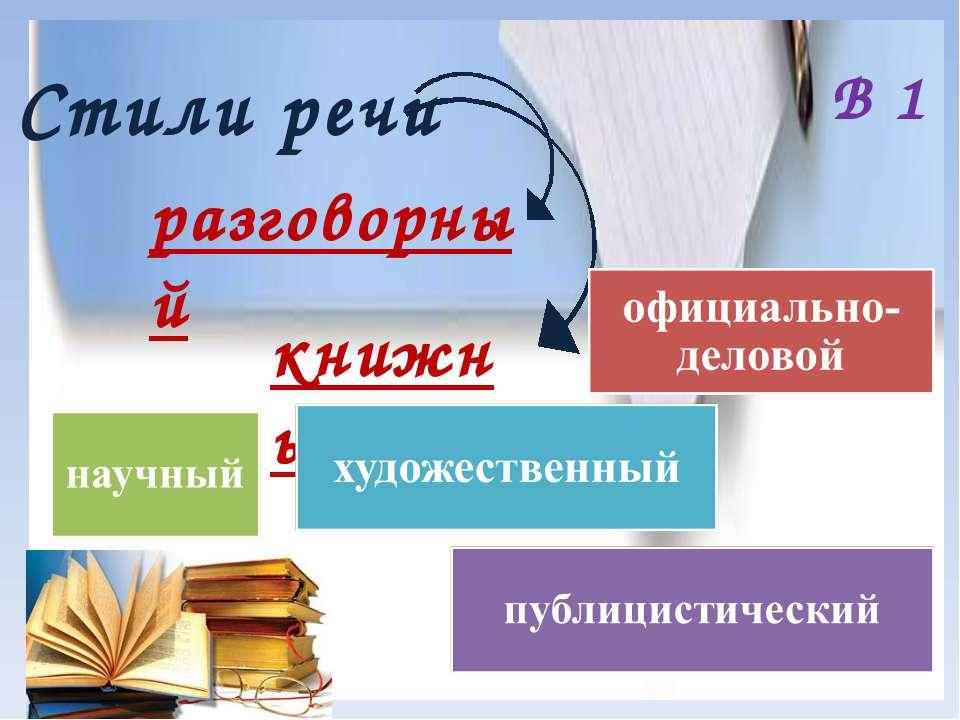 В 1 Стили речи разговорный книжные