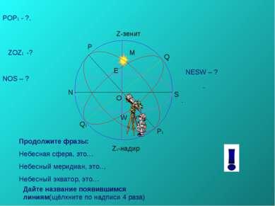 Р Р1 Q1 Q Z-зенит Z1-надир O N S E W М NESW – ? РОР1 - ?. . W ZOZ1 -? NOS – ?...