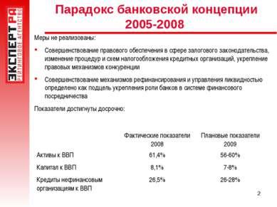* Парадокс банковской концепции 2005-2008 Меры не реализованы: Совершенствова...