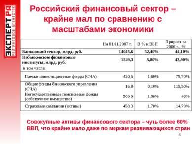 * Российский финансовый сектор – крайне мал по сравнению с масштабами экономи...