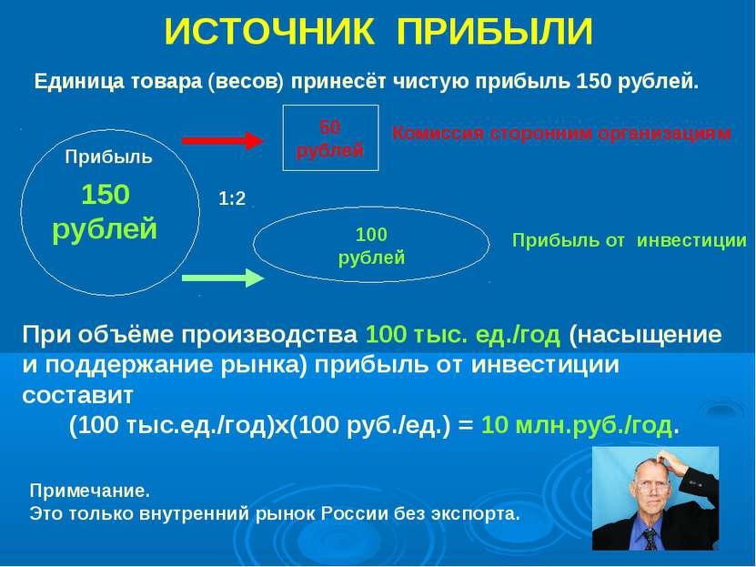ИСТОЧНИК ПРИБЫЛИ Единица товара (весов) принесёт чистую прибыль 150 рублей. 1...