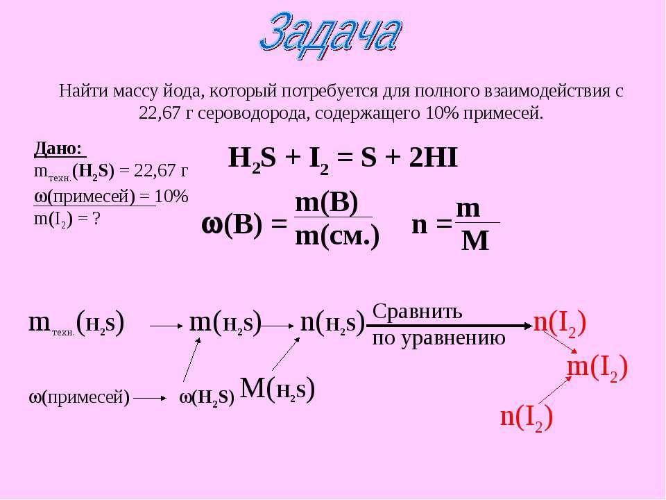 Найти массу йода, который потребуется для полного взаимодействия с 22,67 г се...