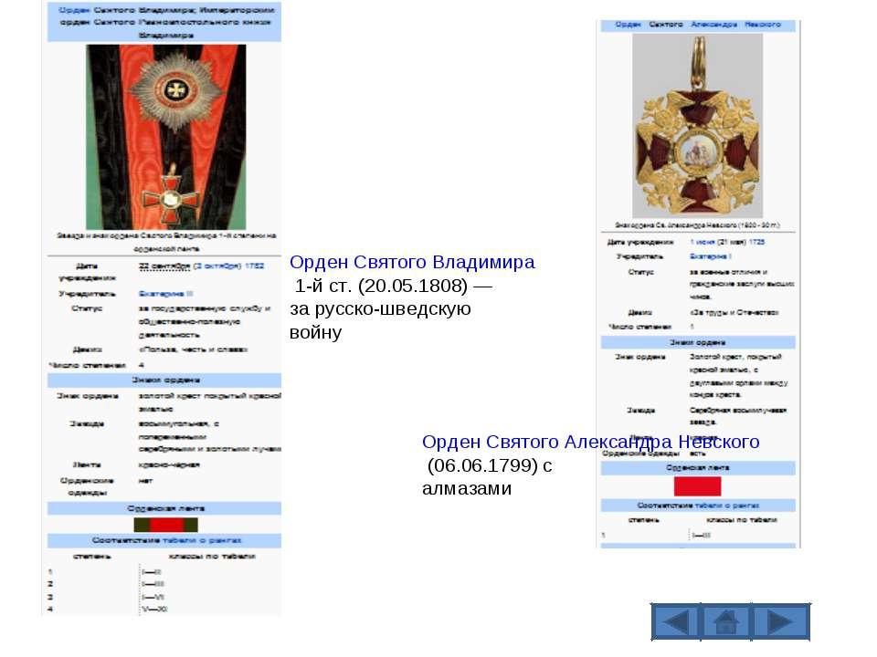 Орден Святого Владимира 1-й ст. (20.05.1808) — за русско-шведскую войну Орден...