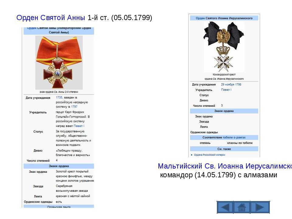 Орден Святой Анны 1-й ст. (05.05.1799) Мальтийский Св. Иоанна Иерусалимского ...