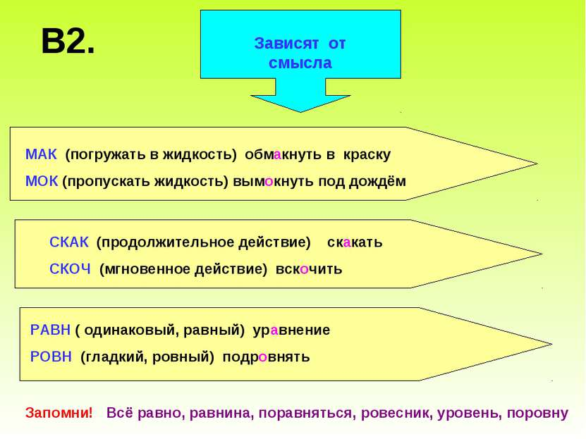 В2. Зависят от смысла МАК (погружать в жидкость) обмакнуть в краску МОК (проп...