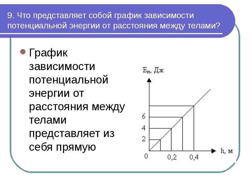 9. Что представляет собой график зависимости потенциальной энергии от расстоя...