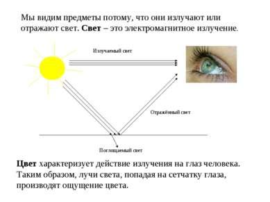Мы видим предметы потому, что они излучают или отражают свет. Свет – это элек...