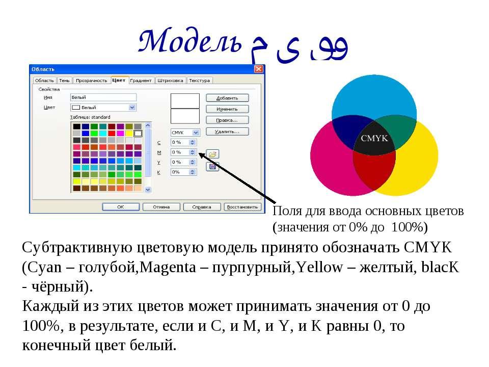 Модель CMYK Субтрактивную цветовую модель принято обозначать CMYK (Cyan – гол...