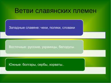 Ветви славянских племен